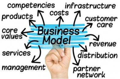 Words Related to Business Models