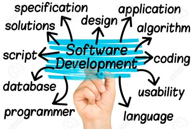 Words Related to Software Development